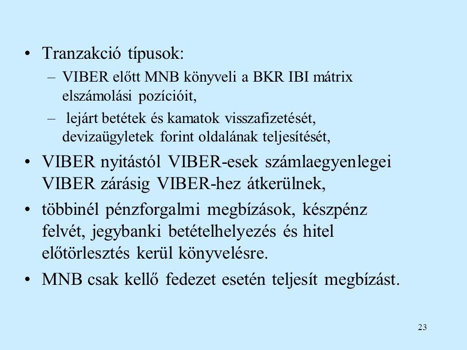 MNB csak kellő fedezet esetén teljesít megbízást.