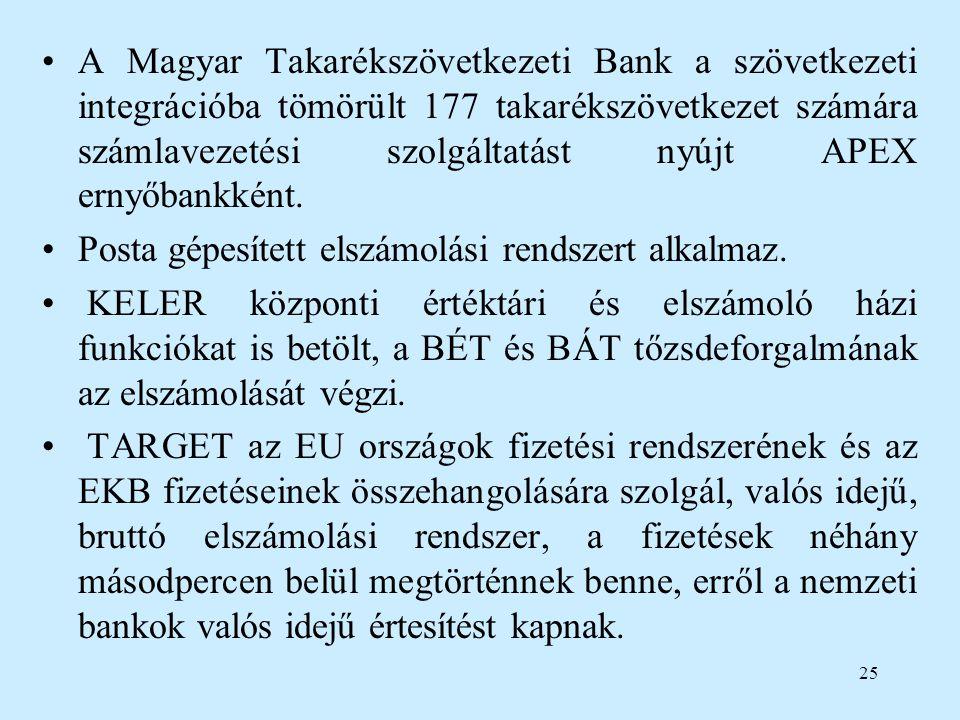 A Magyar Takarékszövetkezeti Bank a szövetkezeti integrációba tömörült 177 takarékszövetkezet számára számlavezetési szolgáltatást nyújt APEX ernyőbankként.