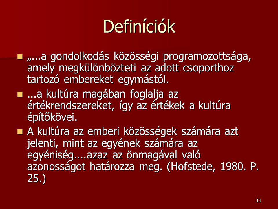 """Definíciók """"...a gondolkodás közösségi programozottsága, amely megkülönbözteti az adott csoporthoz tartozó embereket egymástól."""