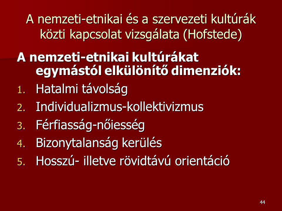 A nemzeti-etnikai és a szervezeti kultúrák közti kapcsolat vizsgálata (Hofstede)