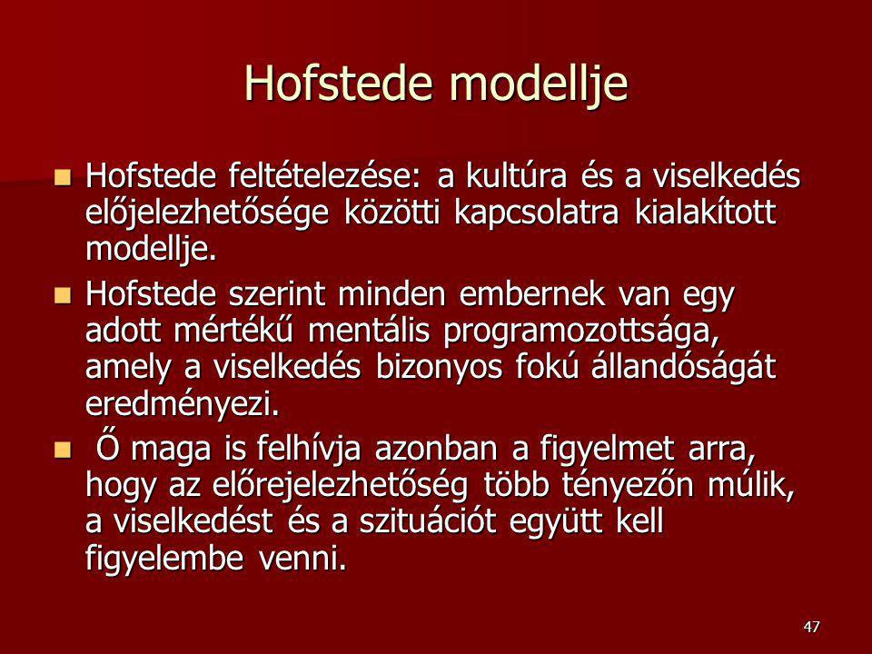 Hofstede modellje Hofstede feltételezése: a kultúra és a viselkedés előjelezhetősége közötti kapcsolatra kialakított modellje.