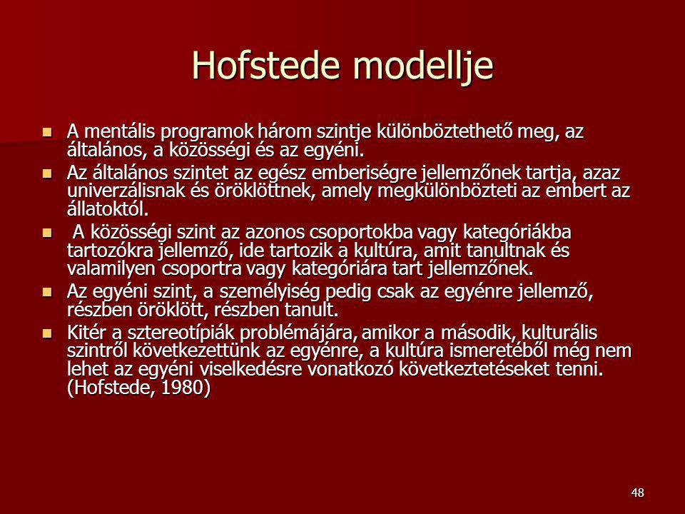 Hofstede modellje A mentális programok három szintje különböztethető meg, az általános, a közösségi és az egyéni.