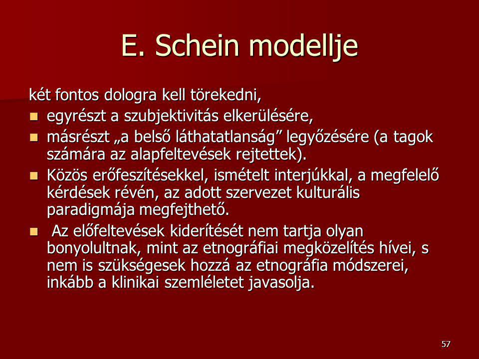 E. Schein modellje két fontos dologra kell törekedni,