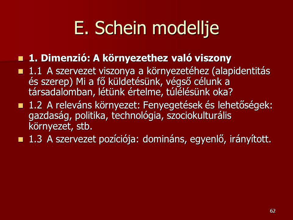 E. Schein modellje 1. Dimenzió: A környezethez való viszony