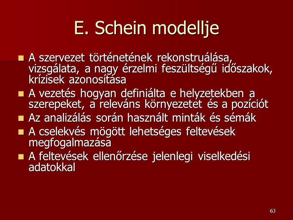 E. Schein modellje A szervezet történetének rekonstruálása, vizsgálata, a nagy érzelmi feszültségű időszakok, krízisek azonosítása.
