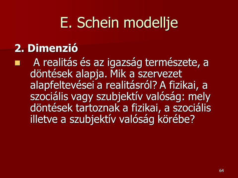 E. Schein modellje 2. Dimenzió