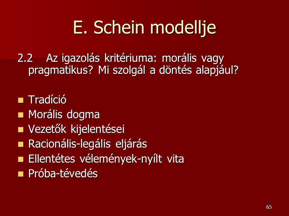 E. Schein modellje 2.2 Az igazolás kritériuma: morális vagy pragmatikus Mi szolgál a döntés alapjául
