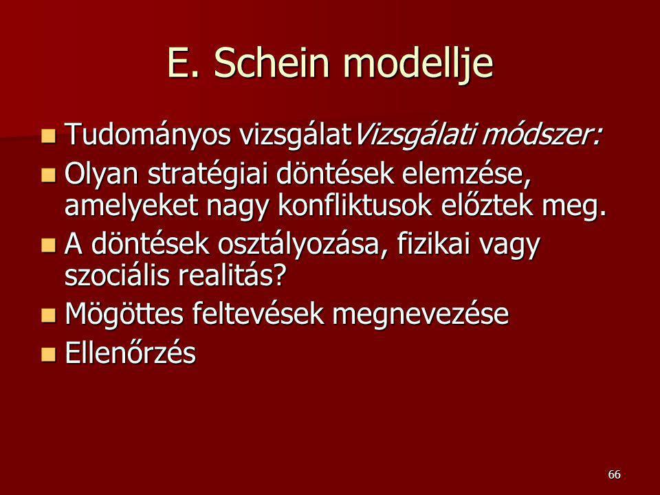 E. Schein modellje Tudományos vizsgálatVizsgálati módszer: