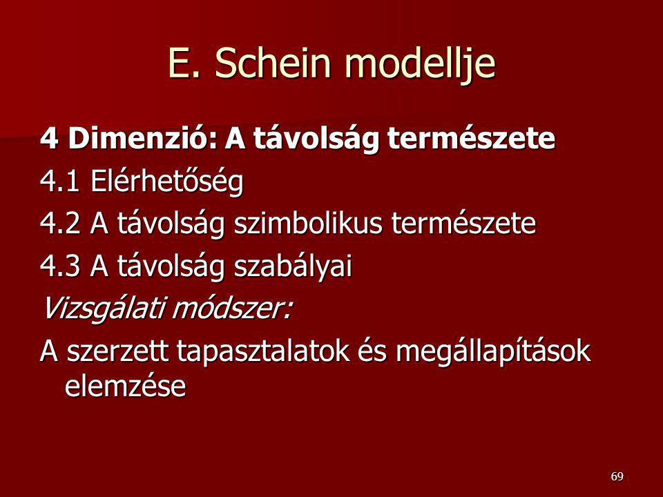 E. Schein modellje 4 Dimenzió: A távolság természete 4.1 Elérhetőség