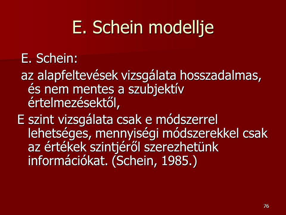 E. Schein modellje E. Schein:
