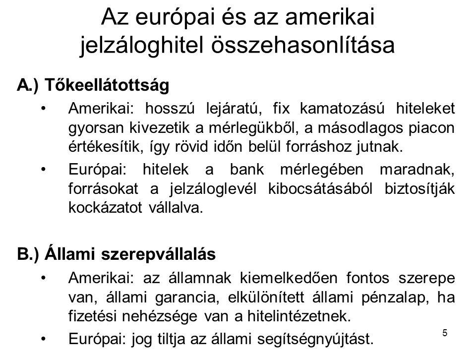 Az európai és az amerikai jelzáloghitel összehasonlítása