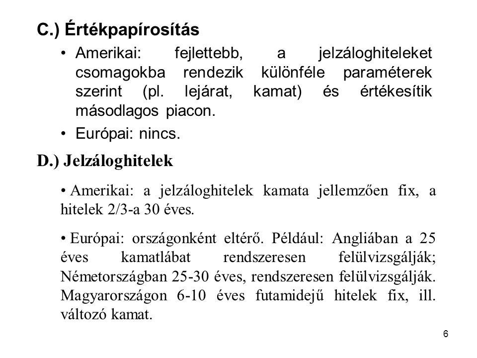 C.) Értékpapírosítás D.) Jelzáloghitelek