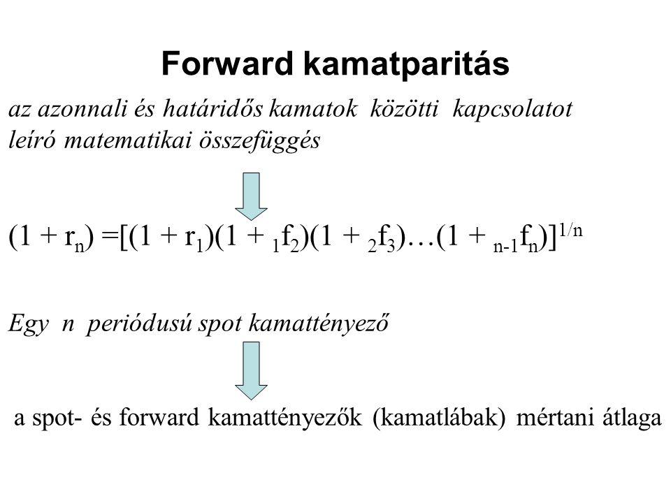 Forward kamatparitás az azonnali és határidős kamatok közötti kapcsolatot. leíró matematikai összefüggés.