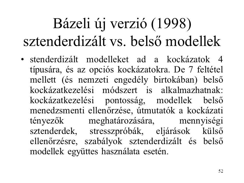 Bázeli új verzió (1998) sztenderdizált vs. belső modellek
