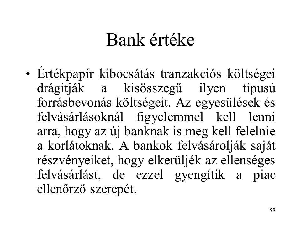 Bank értéke
