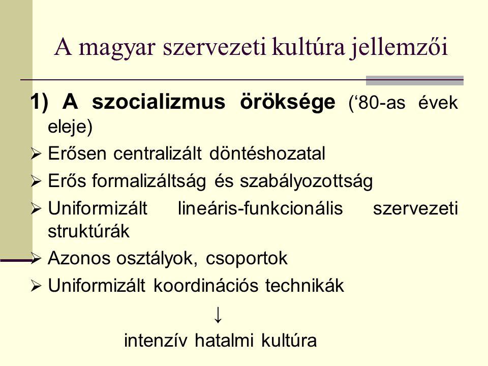 A magyar szervezeti kultúra jellemzői