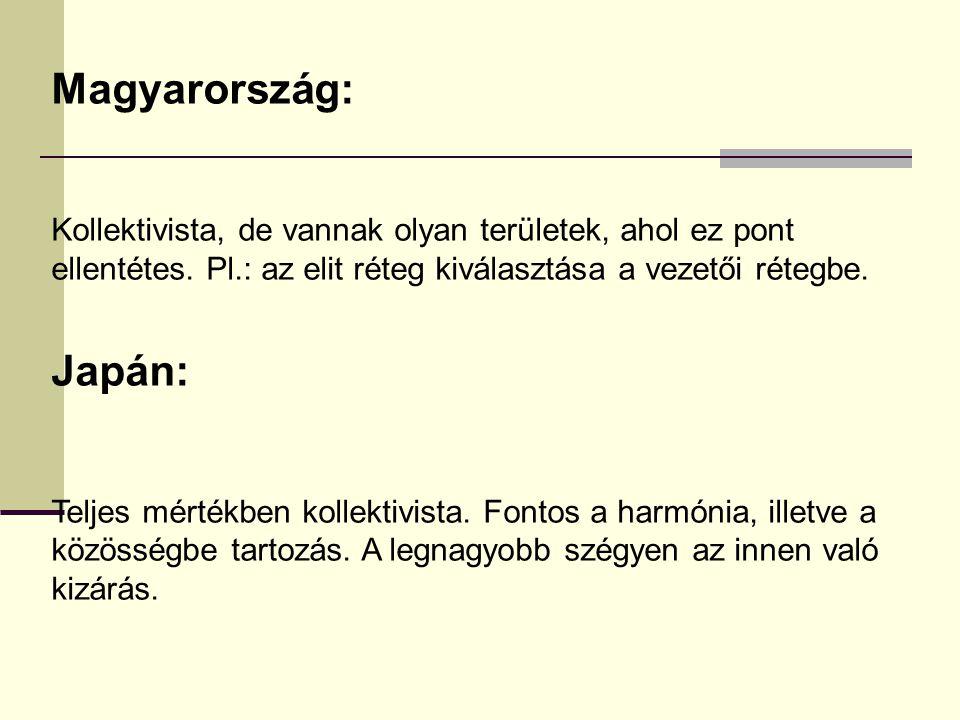 Magyarország: Kollektivista, de vannak olyan területek, ahol ez pont ellentétes. Pl.: az elit réteg kiválasztása a vezetői rétegbe.