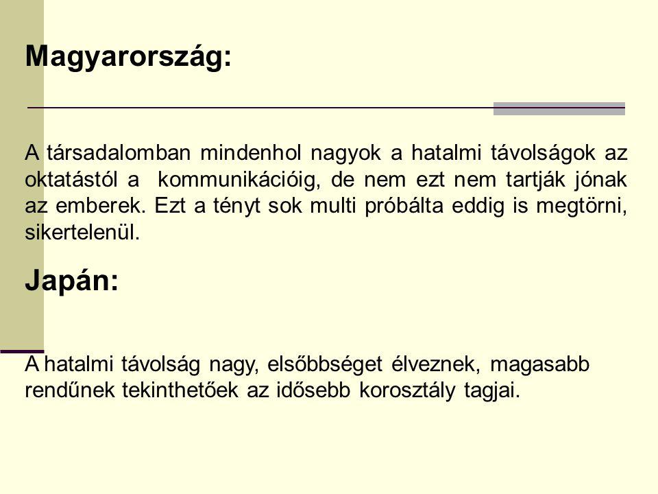 Magyarország: