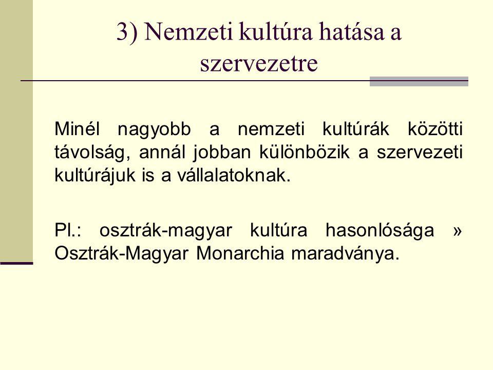 3) Nemzeti kultúra hatása a szervezetre