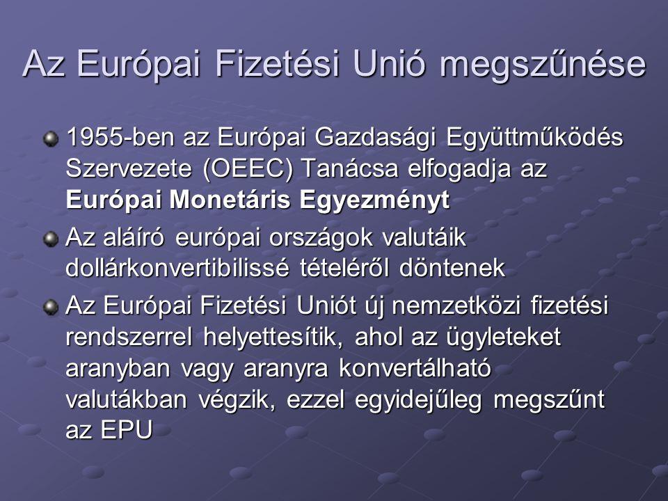 Az Európai Fizetési Unió megszűnése