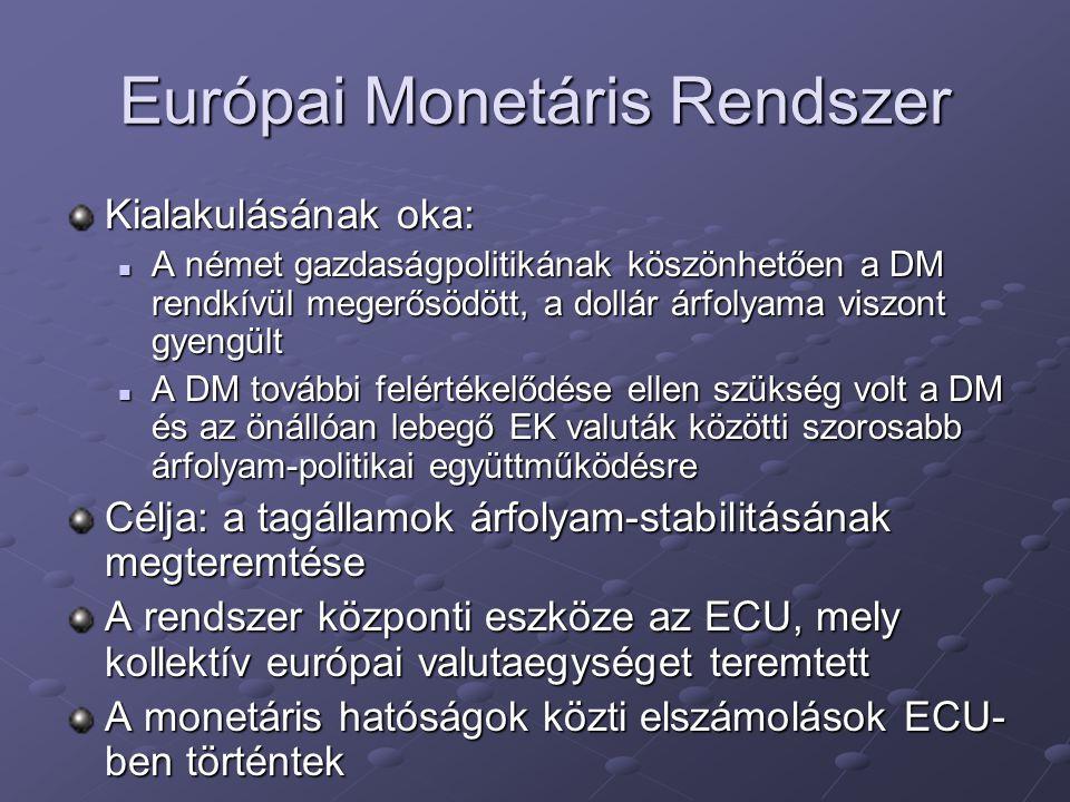 Európai Monetáris Rendszer