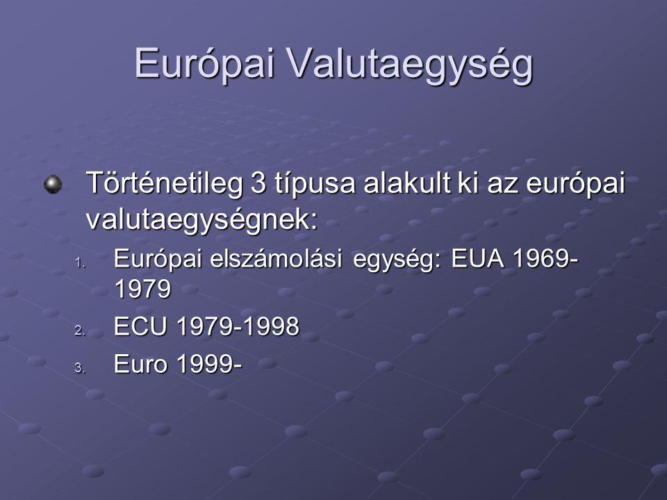 Európai Valutaegység Történetileg 3 típusa alakult ki az európai valutaegységnek: Európai elszámolási egység: EUA 1969-1979.