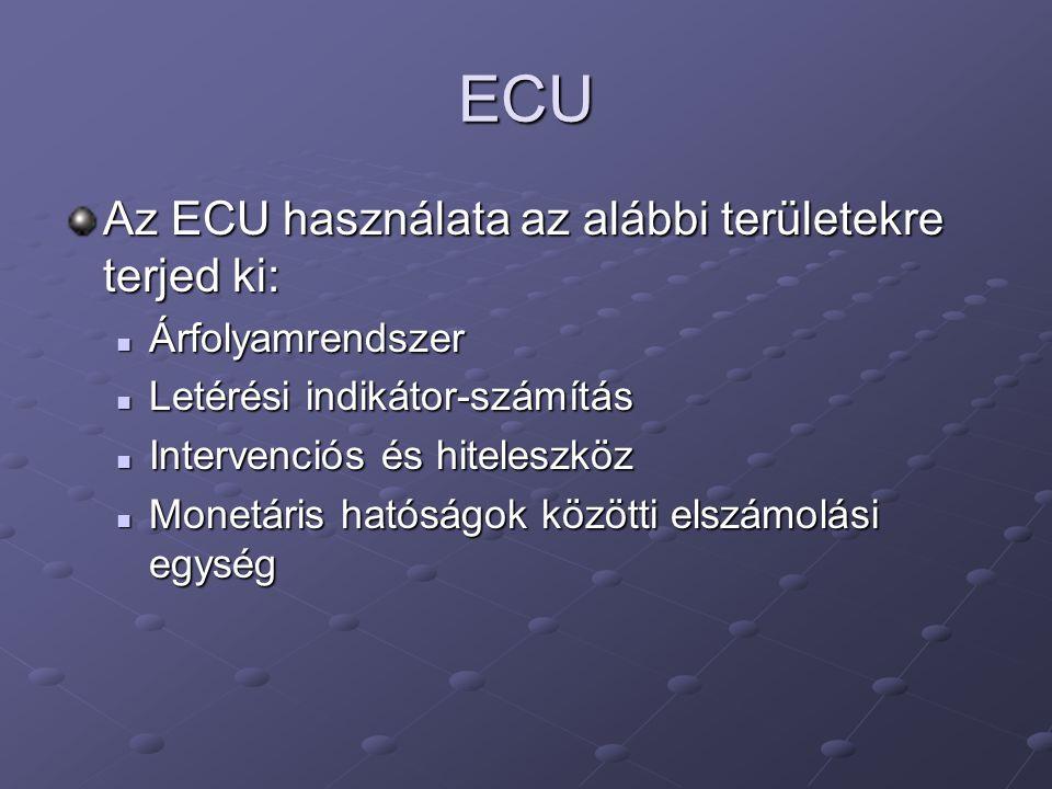 ECU Az ECU használata az alábbi területekre terjed ki: