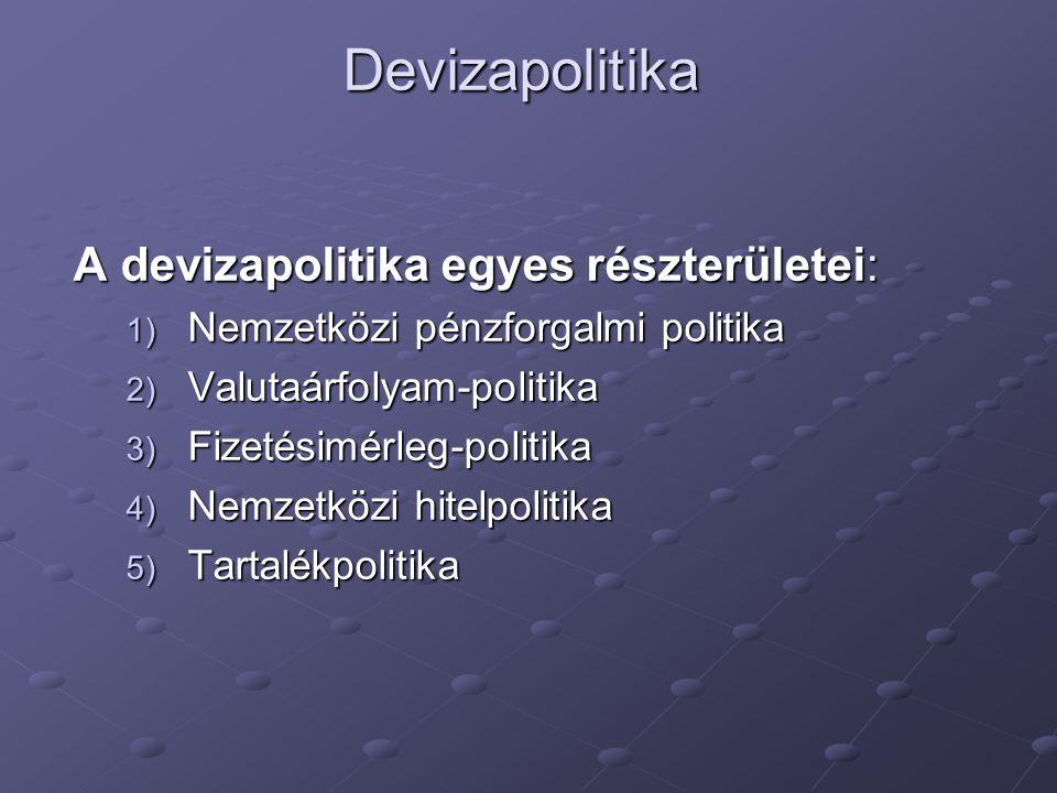 Devizapolitika A devizapolitika egyes részterületei:
