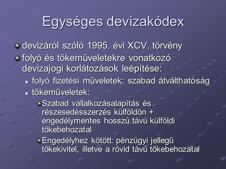 Egységes devizakódex devizáról szóló 1995. évi XCV. törvény