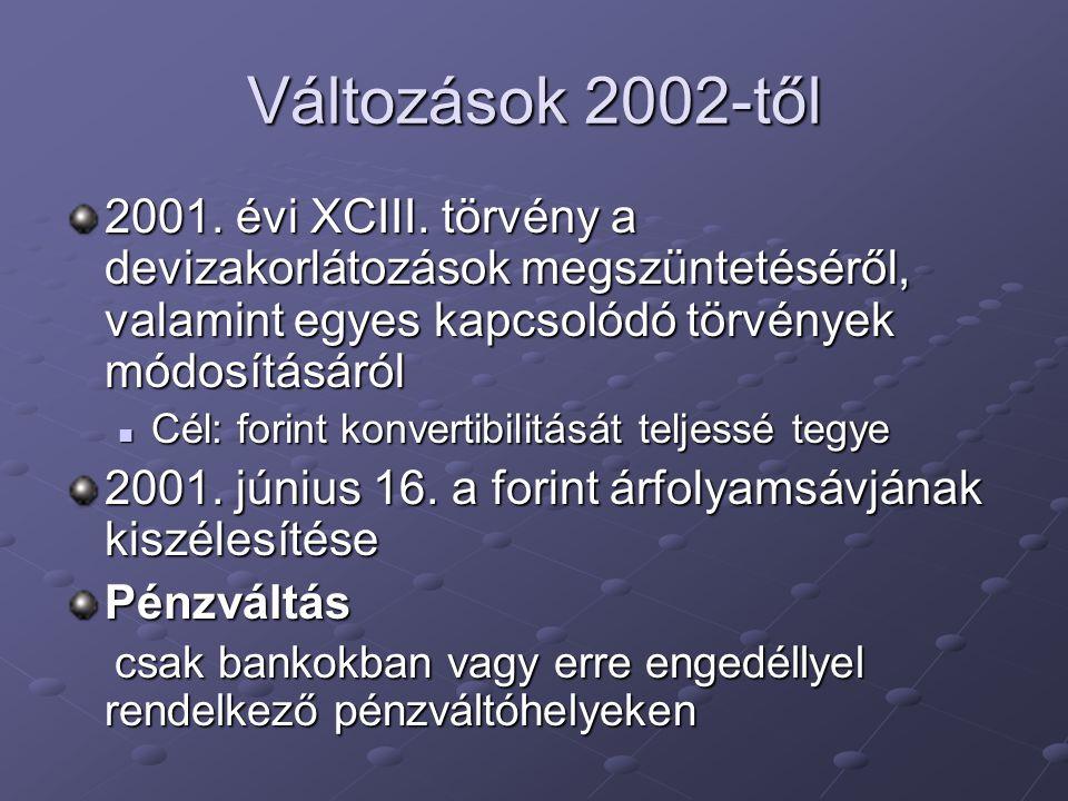 Változások 2002-től 2001. évi XCIII. törvény a devizakorlátozások megszüntetéséről, valamint egyes kapcsolódó törvények módosításáról.