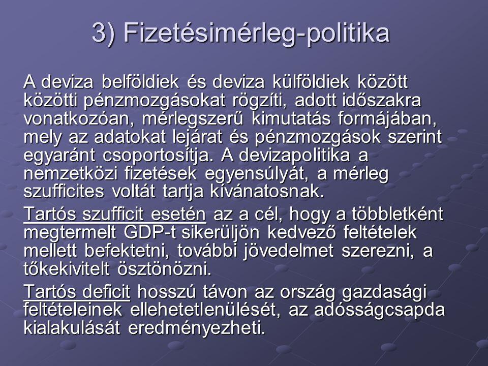 3) Fizetésimérleg-politika