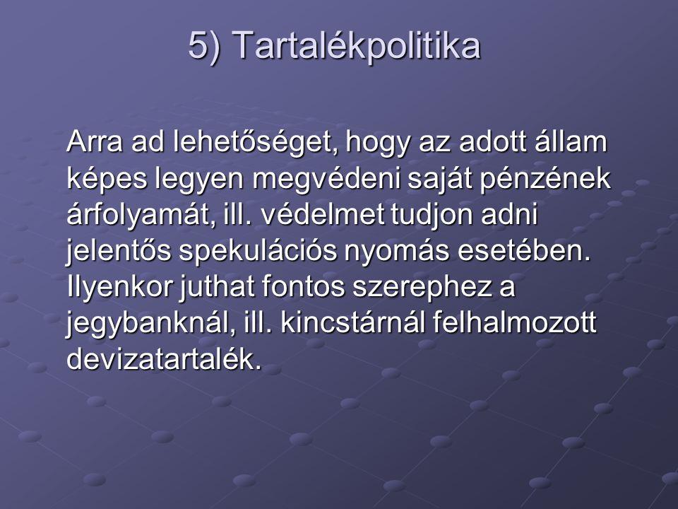 5) Tartalékpolitika