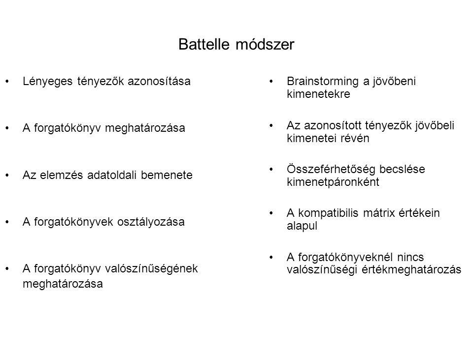 Battelle módszer Lényeges tényezők azonosítása