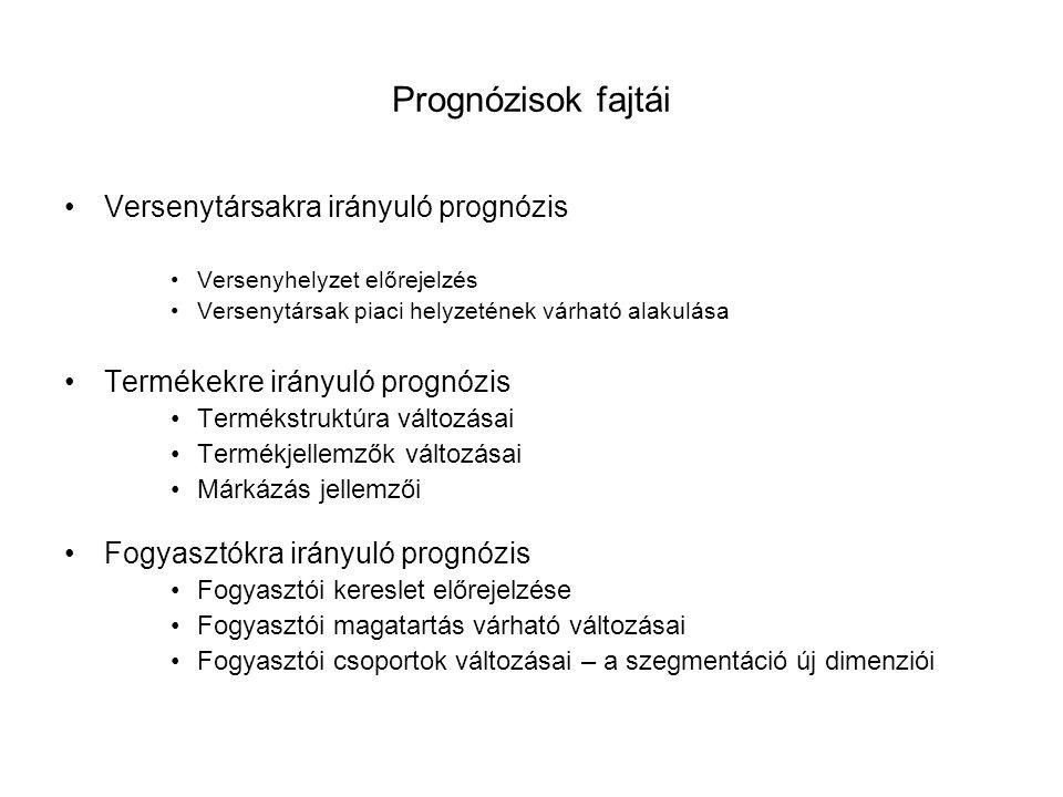 Prognózisok fajtái Versenytársakra irányuló prognózis
