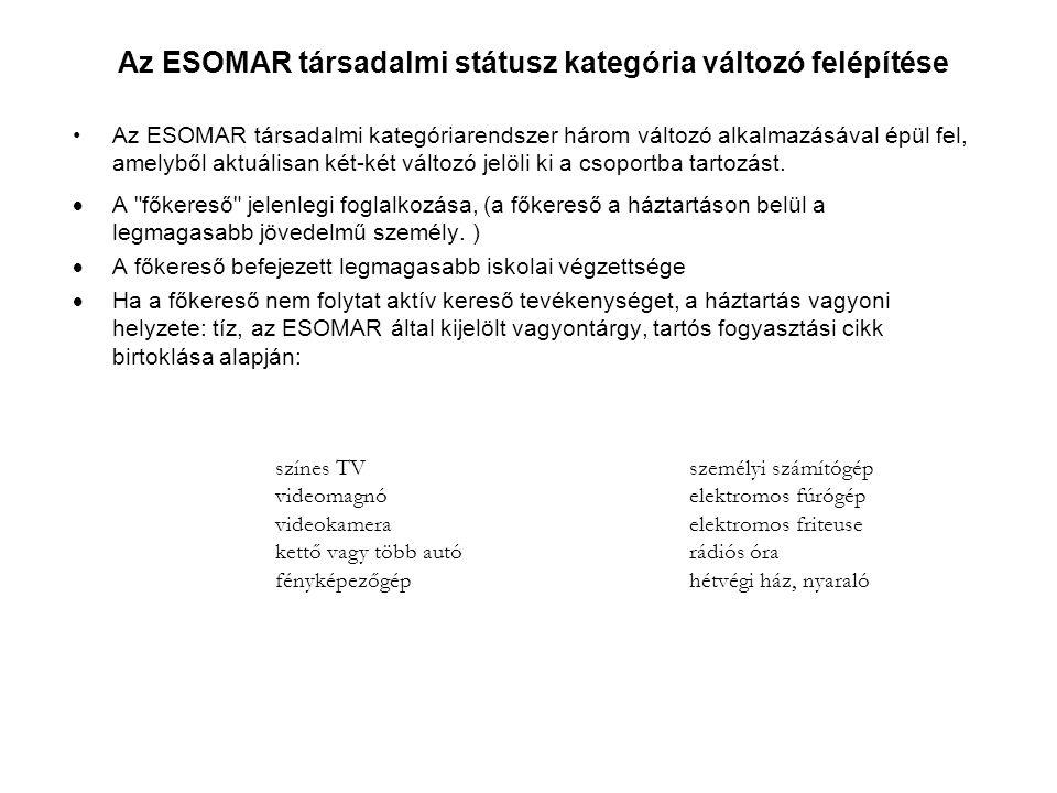 Az ESOMAR társadalmi státusz kategória változó felépítése