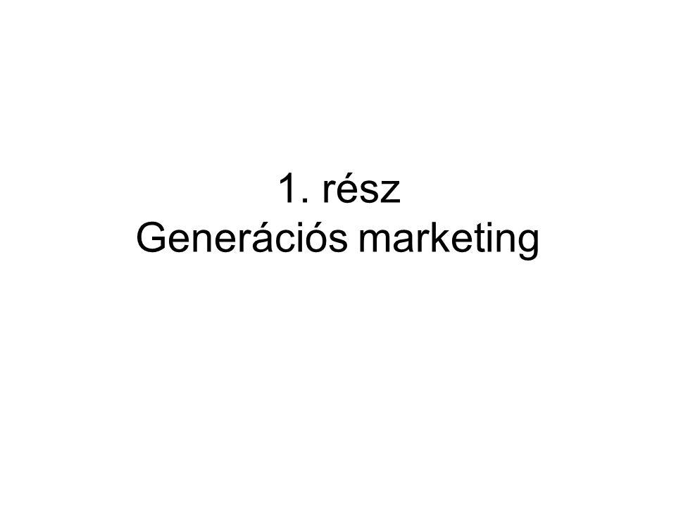 1. rész Generációs marketing