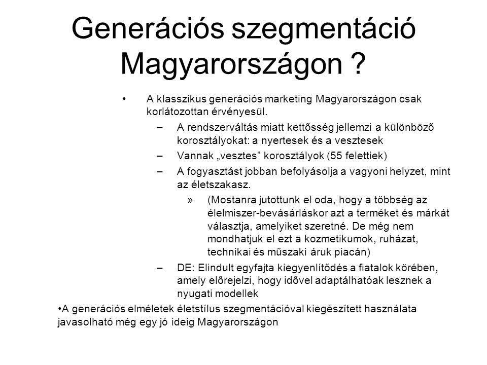 Generációs szegmentáció Magyarországon