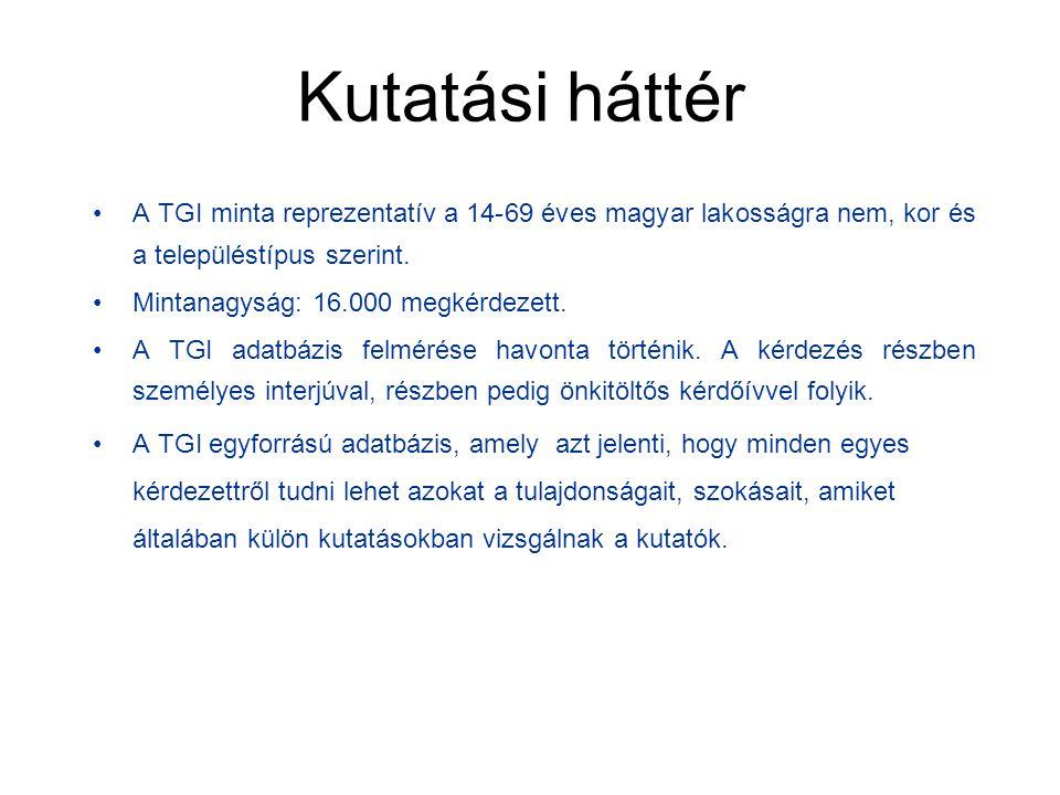 Kutatási háttér A TGI minta reprezentatív a 14-69 éves magyar lakosságra nem, kor és a településtípus szerint.
