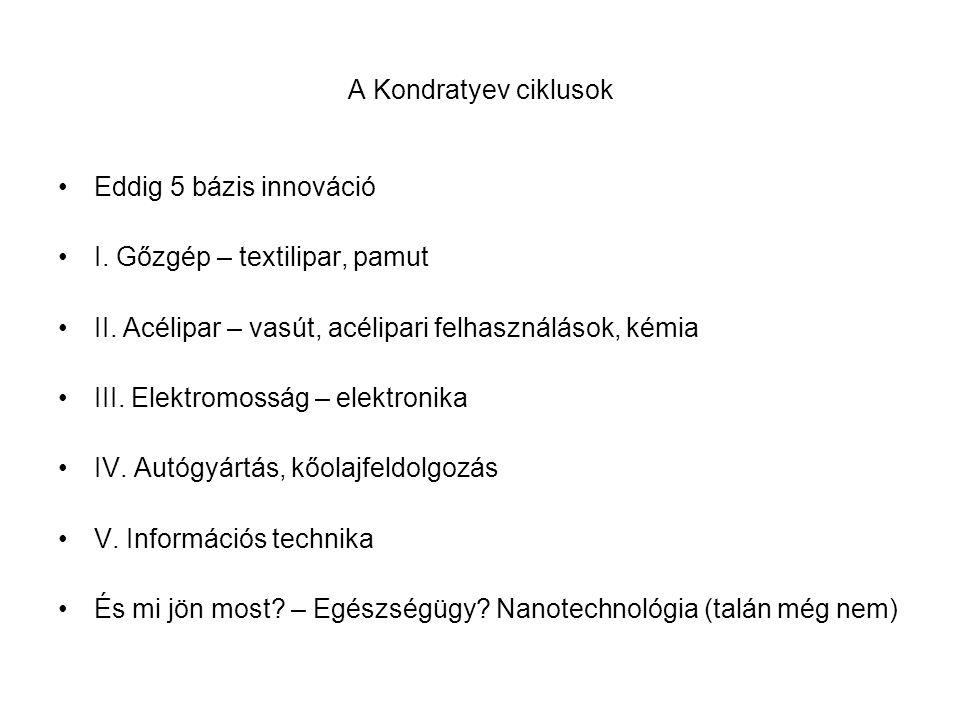 A Kondratyev ciklusok Eddig 5 bázis innováció. I. Gőzgép – textilipar, pamut. II. Acélipar – vasút, acélipari felhasználások, kémia.