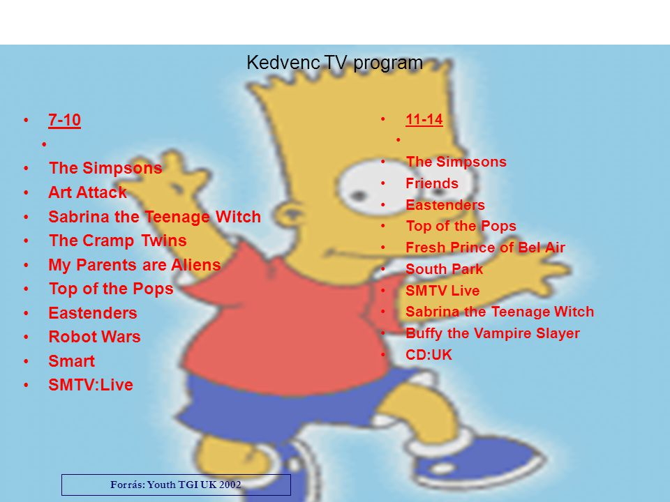 Kedvenc TV program 7-10 The Simpsons Art Attack