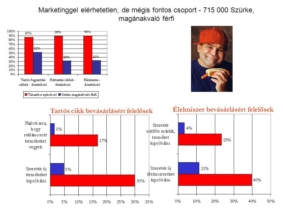 Marketinggel elérhetetlen, de mégis fontos csoport - 715 000 Szürke, magánakvaló férfi
