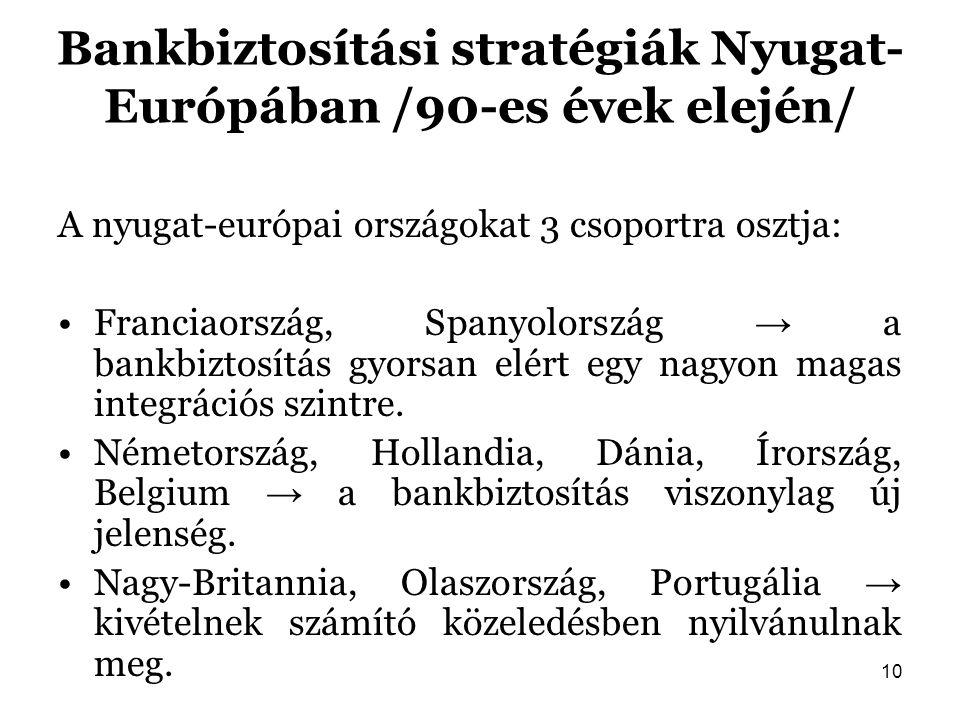 Bankbiztosítási stratégiák Nyugat-Európában /90-es évek elején/