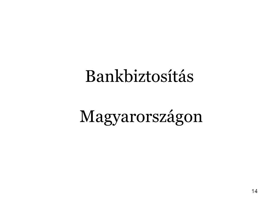 Bankbiztosítás Magyarországon