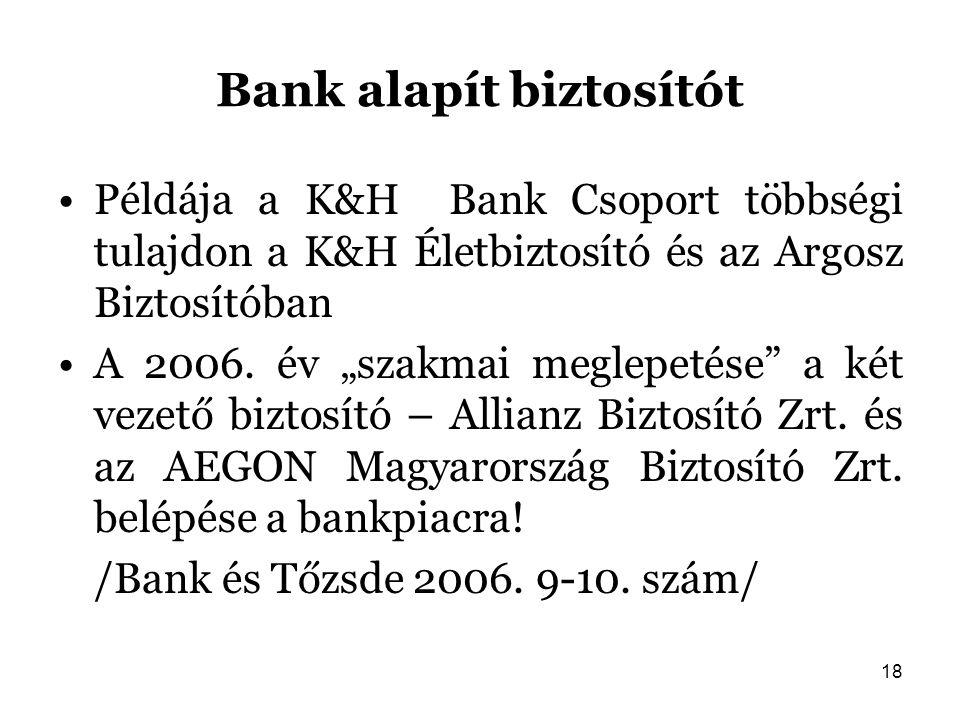 Bank alapít biztosítót