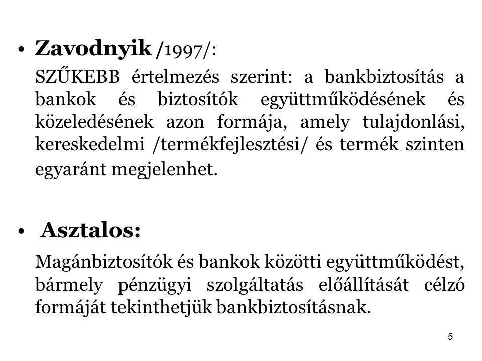 Zavodnyik /1997/: Asztalos: