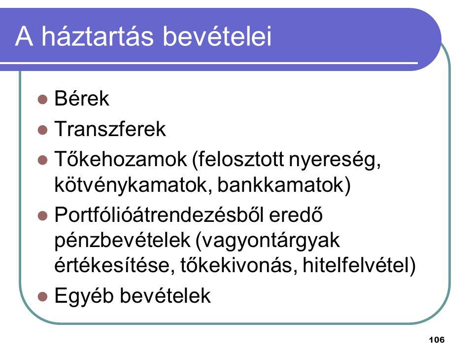 A háztartás bevételei Bérek Transzferek