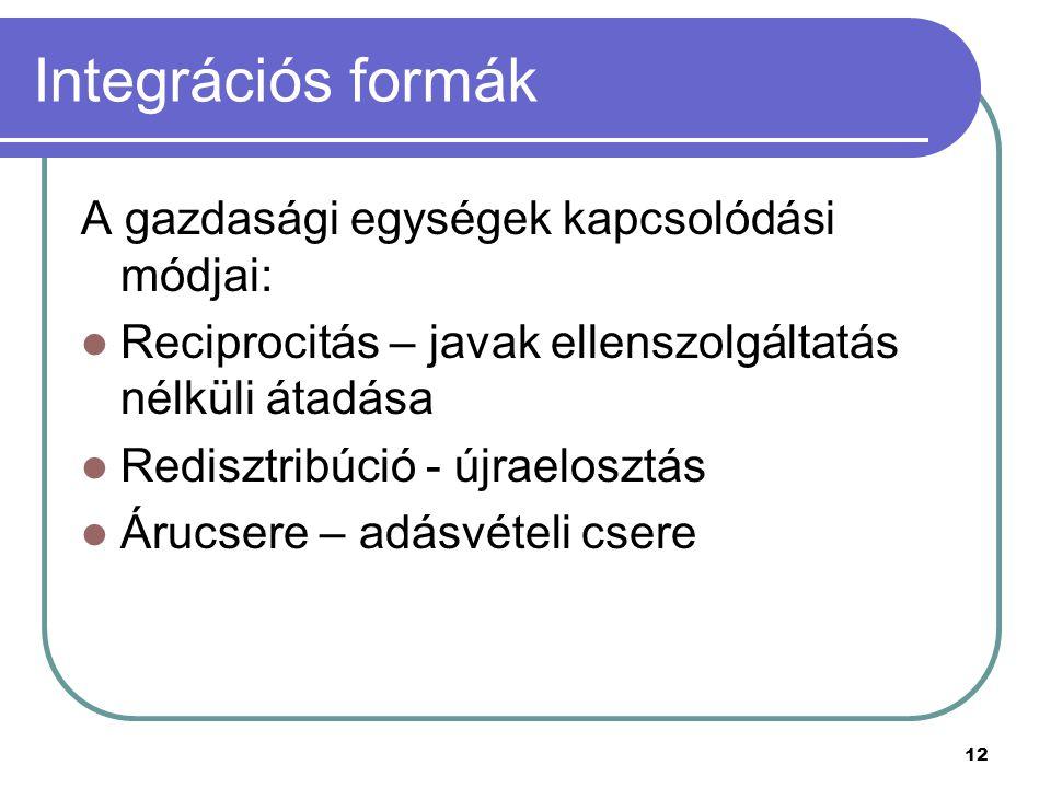 Integrációs formák A gazdasági egységek kapcsolódási módjai: