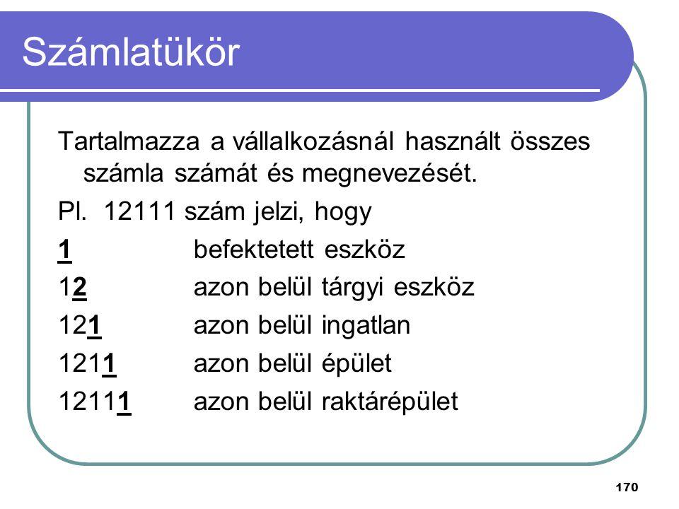 Számlatükör Tartalmazza a vállalkozásnál használt összes számla számát és megnevezését. Pl. 12111 szám jelzi, hogy.