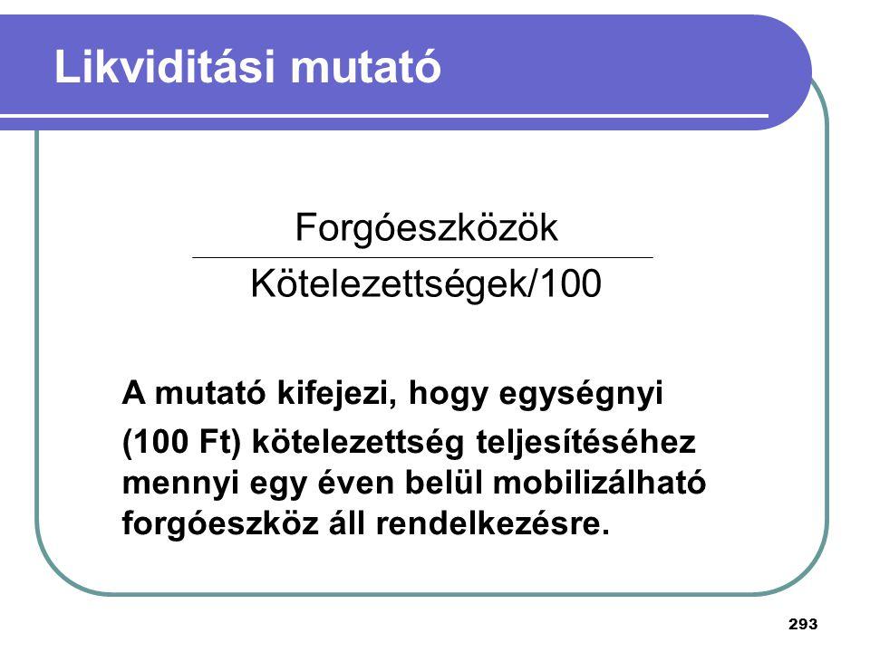 Likviditási mutató Forgóeszközök Kötelezettségek/100