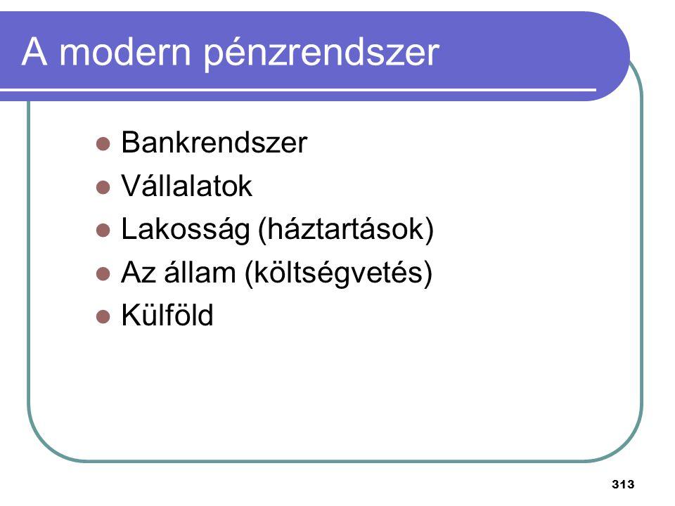 A modern pénzrendszer Bankrendszer Vállalatok Lakosság (háztartások)